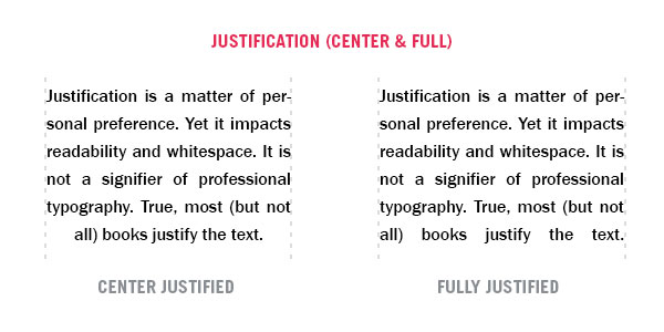 What Is Typography Justification Center Justified