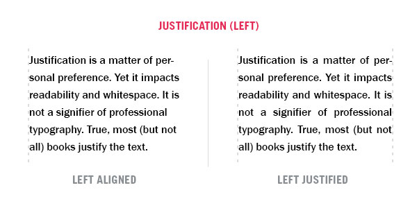 What Is Typography Justification Left