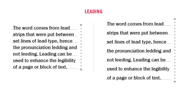 What Is Typography Leading