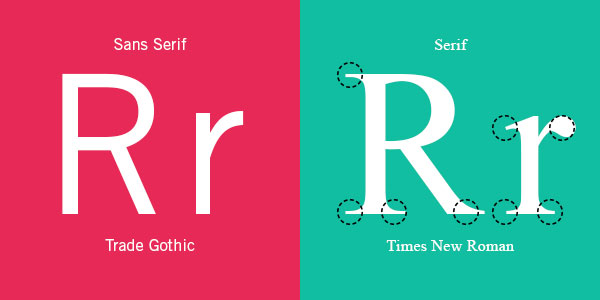 What Is Typography Sans Serif VS Serif