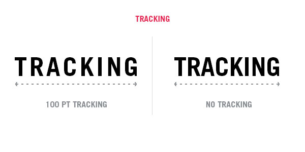 What Is Typography Tracking