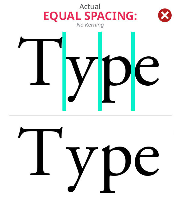 What Is Kerning Actual Equal Spacing