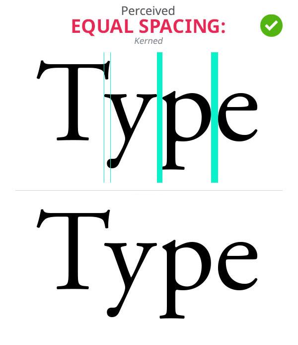 What Is Kerning Perceived Equal Spacing