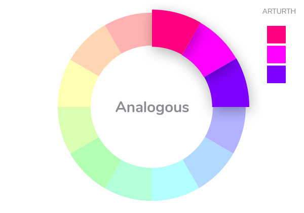 Color Theory Analogous Arturth