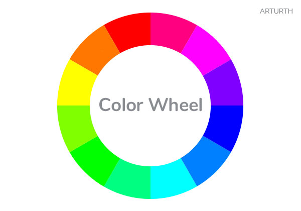 Color Theory Color Wheel Arturth