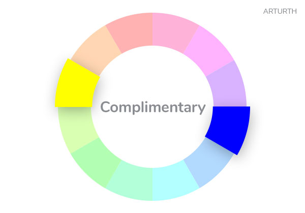 Color Theory Complementary Arturth
