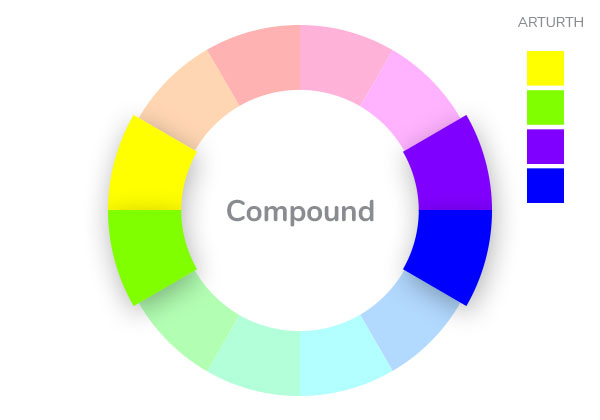 Color Theory Compound Arturth