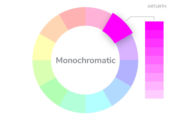 Color Theory Monochromatic Arturth