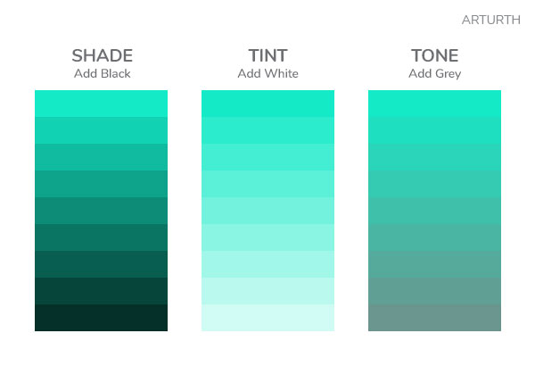 Color Theory Shade Tint Tone Arturth