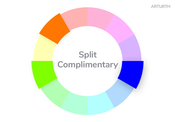 Color Theory Split Complementary Arturth
