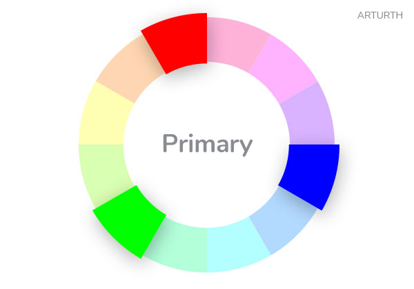 Primary Color Wheel Arturth