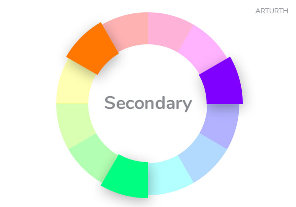 Secondary Color Wheel Arturth