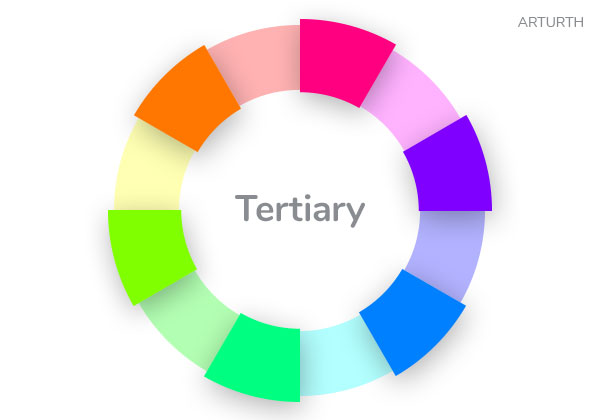 Tertiary Color Wheel Arturth
