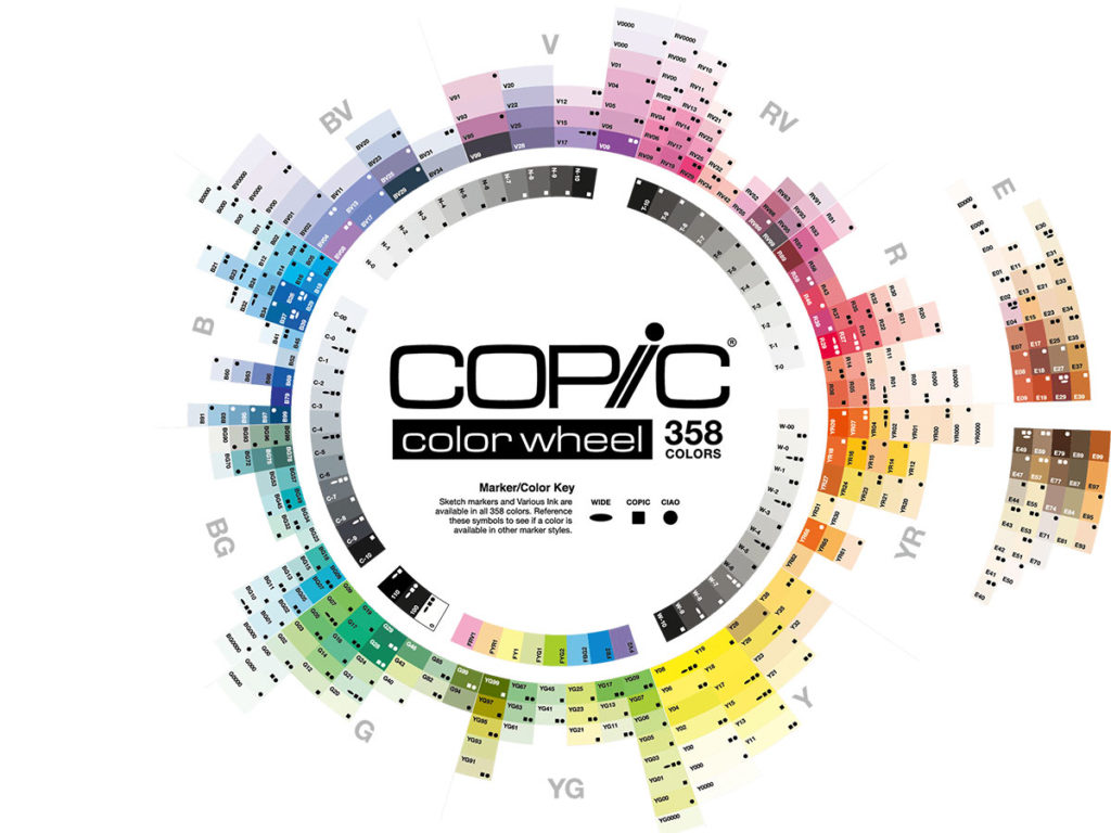 Copic Color Wheel