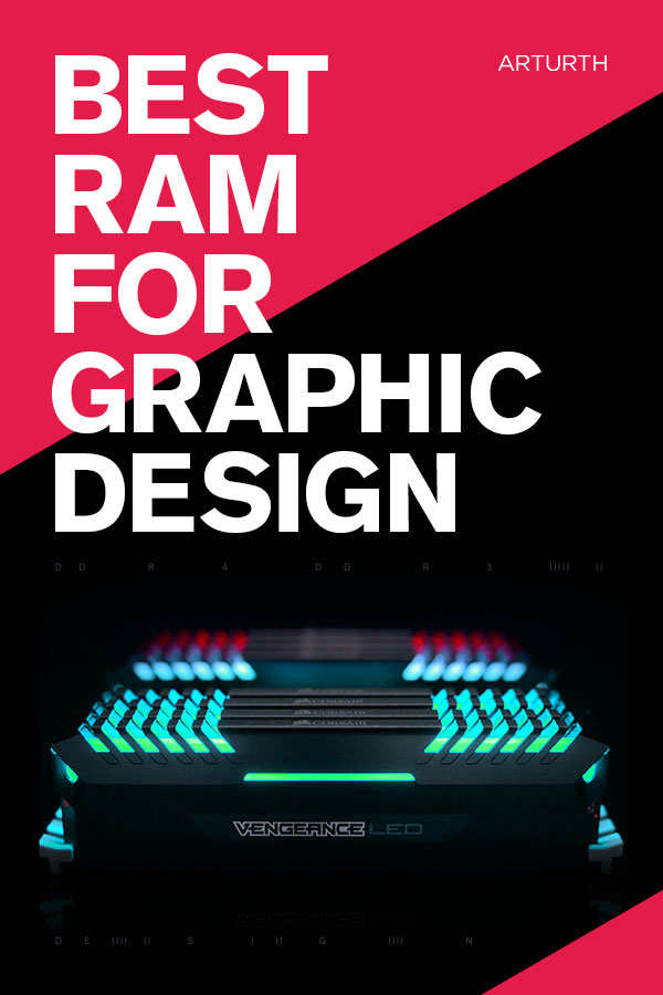 RAM For Graphic Design PC Build
