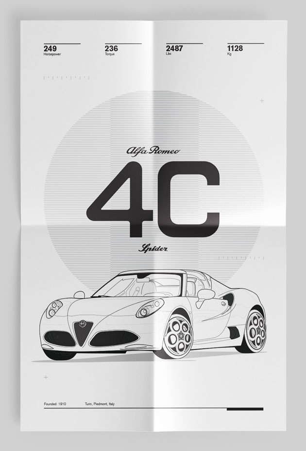 Lightest Sports Car Poster Alfa 4C