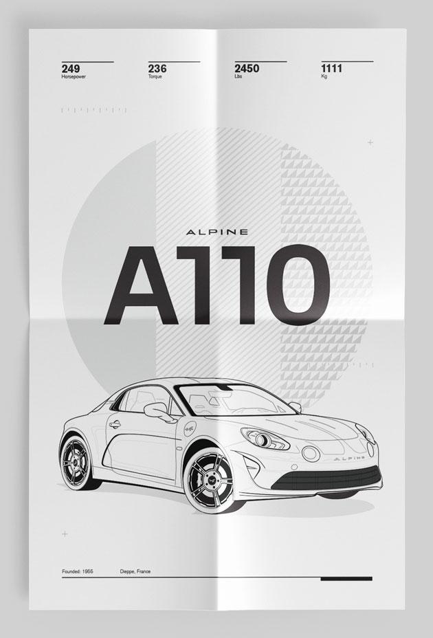 Lightest Sports Cars Poster Alpine A110