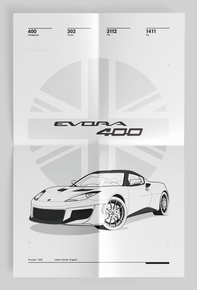 Lightest Sports Car Poster Lotus Evora 400