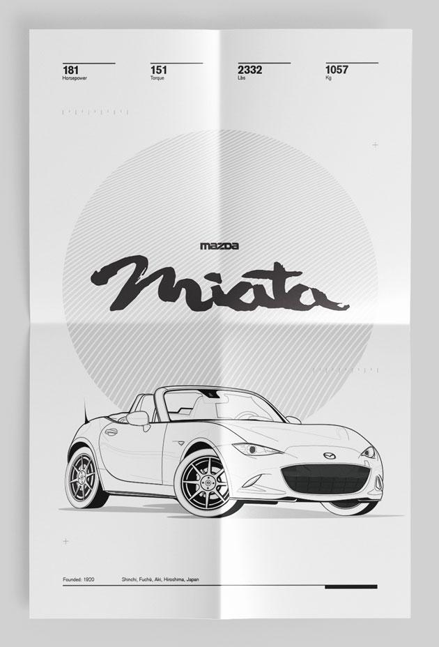 Lightest Sports Car Poster MX-5 Miata