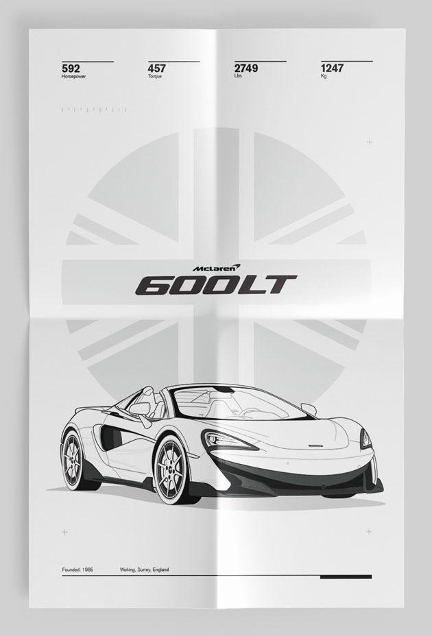 Lightest Sports Cars Poster Mclaren 600 LT