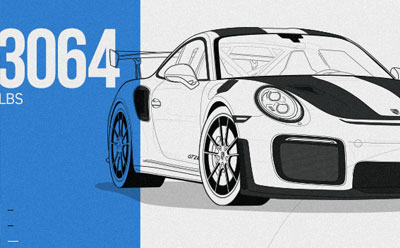 Lightest Sports Cars - Infographic And Posters